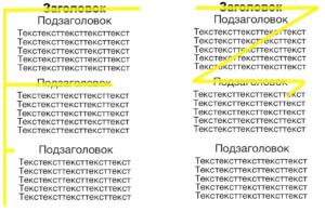 Траектории F и Z