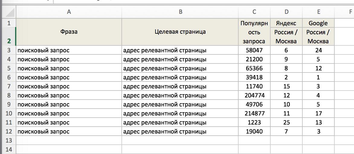 Рис 1 Список позиций сайта