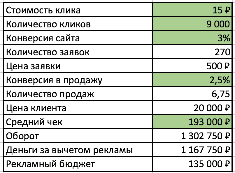 Таблица расчёта