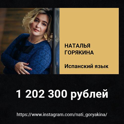 s-members-Goryakina